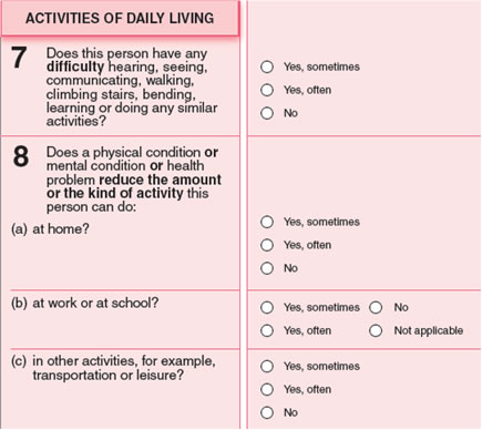 3.7 Activities of daily living