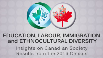 Insights on Canadian Society. Results from the 2016 Census: Housing, income and residential dissimilarity among Indigenous peoples in Canadian cities