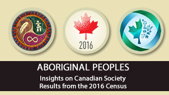 Insights on Canadian Society. Results from the 2016 Census: Aboriginal Languages and the Role of Second-Language Acquisition