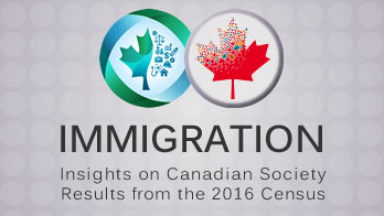 Insights on Canadian Society. Results from the 2016 Census: Syrian refugees who resettled in Canada in 2015 and 2016