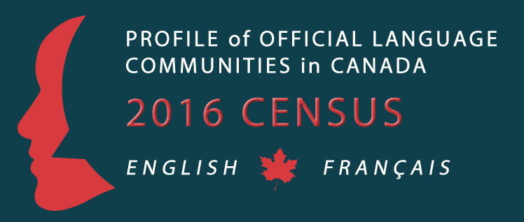 Profile of Official Language Communities in Canada, 2016 Census